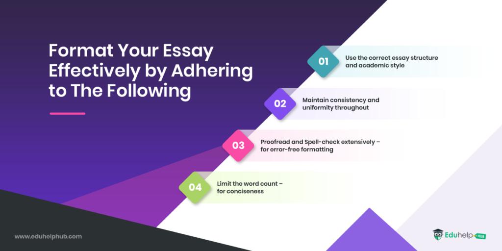 Essay Formate